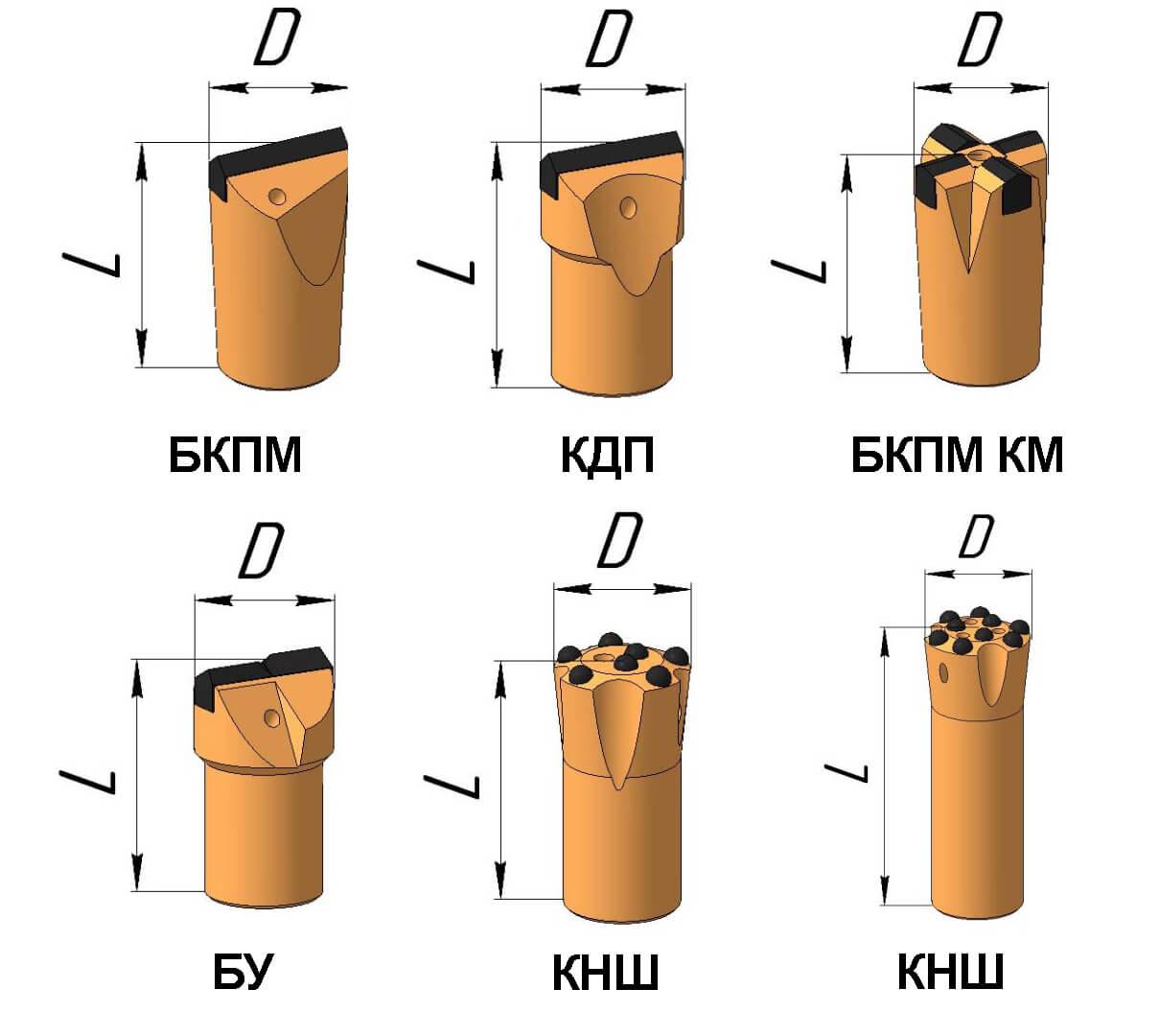 Буровая коронка БКПМ, КДП, БКПМ КМ, КНШ, БУ-43