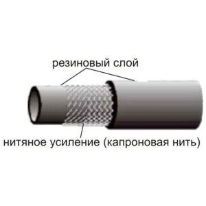 напорные с нитяным усилением ГОСТ-10362
