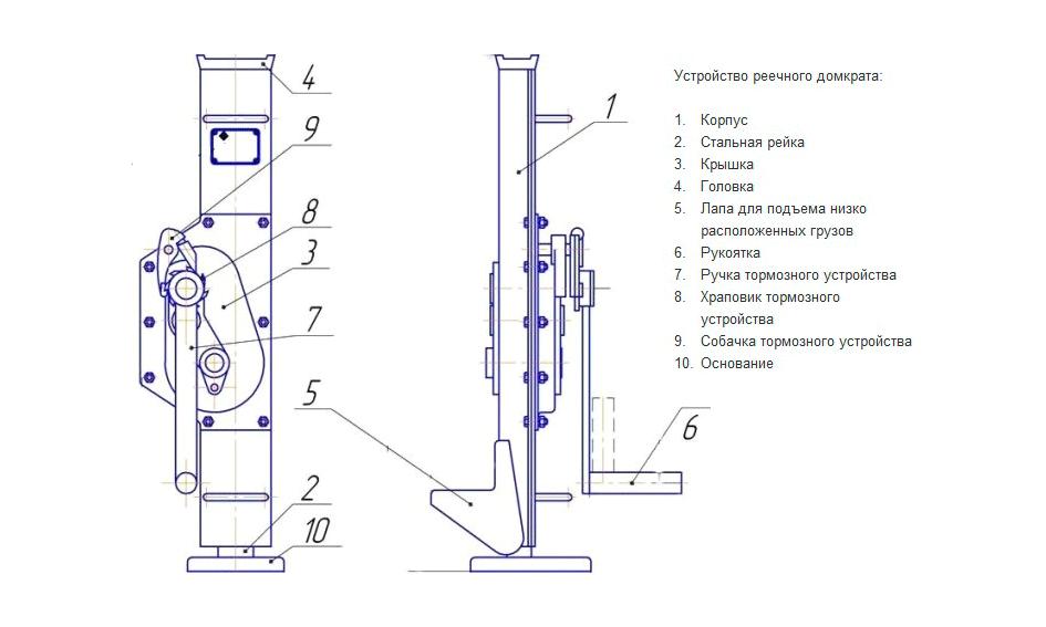 Реечный домкрат - схема