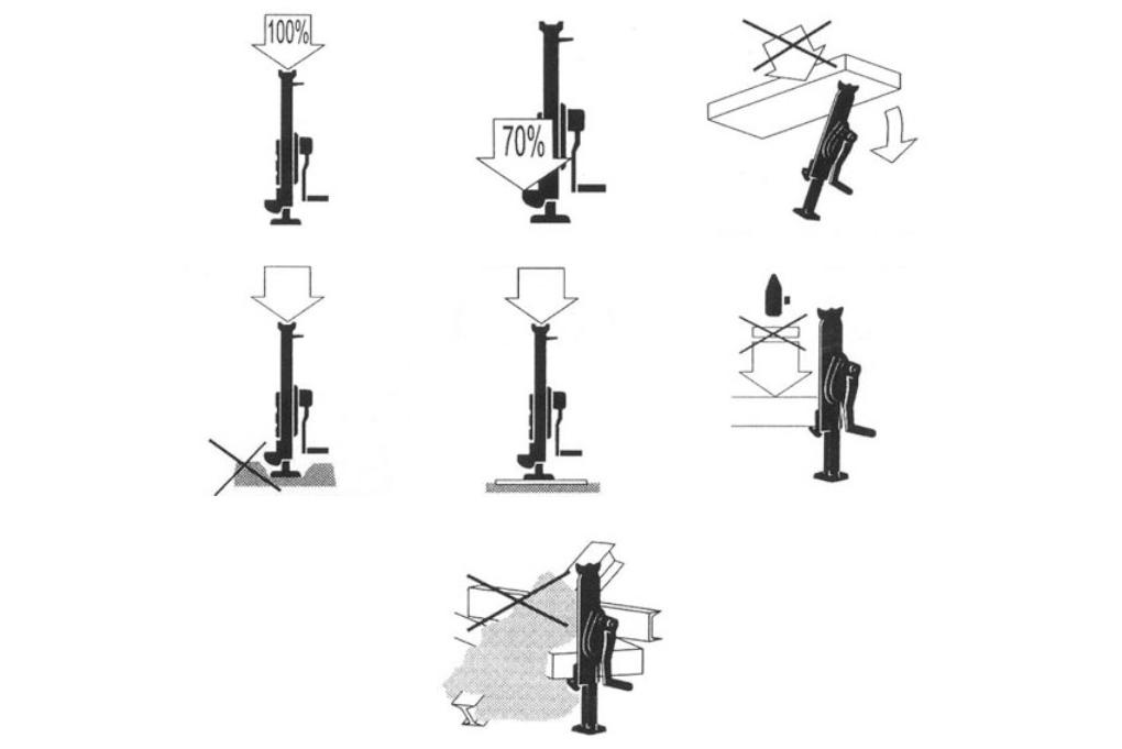 Реечный домкрат - схема применения