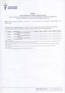 1 место среди хозяйственных обществ в Киевской области